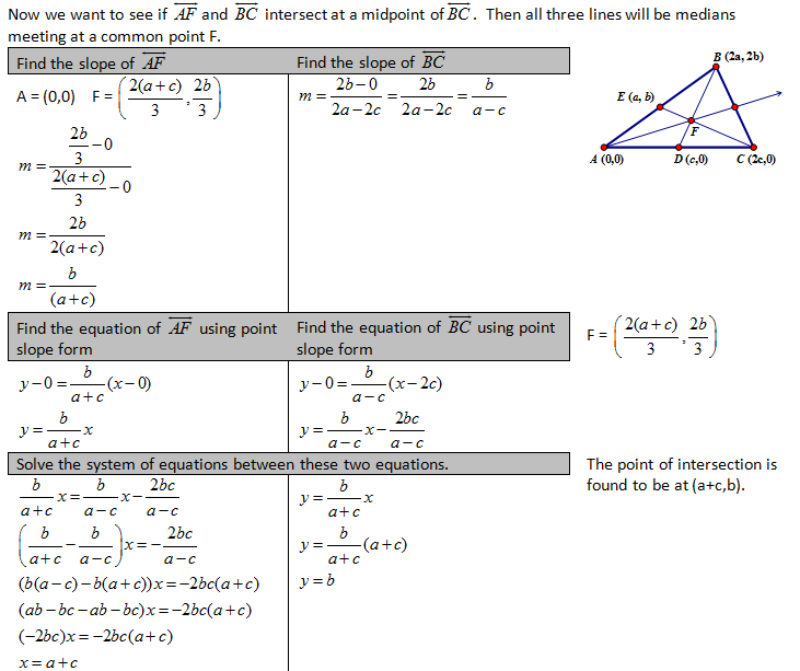 High School Geometry Mon Core Gco10 Proof Triangles. C Proof By Coordinates Formal Classic Approach. Worksheet. G C0 9 Worksheet 1 Answer Key At Mspartners.co