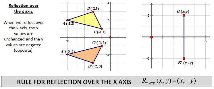 geometric mean worksheets