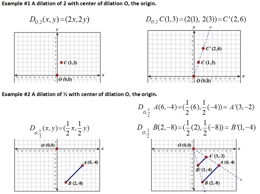 Geometry dilations worksheet with answers