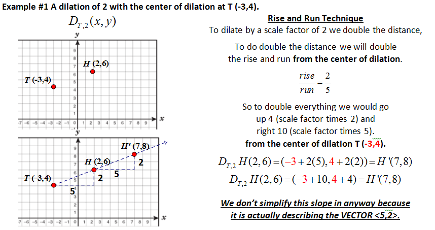... rule of dilation when the center of dilation is NOT the origin