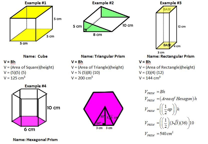 High School Geometry Common Core G Gmd 3 Applying Volume