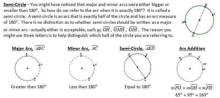 High School Geometry Common Core G C A 2 - Circle Properties