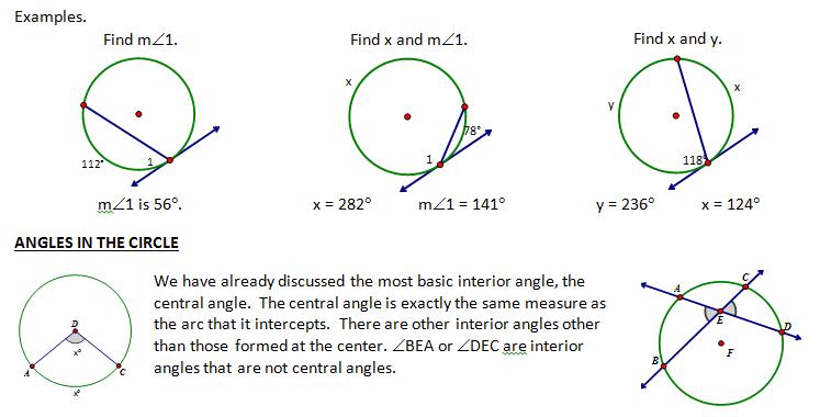 High School Geometry Common Core G C A 2 Circle Properties Teacher Notes Patterson
