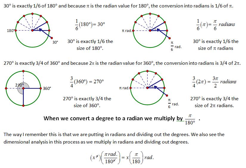 High School Geometry Common Core G.C.5 - Radians, Arc Length ...